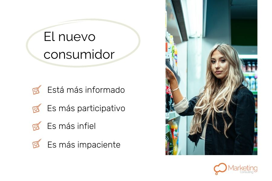 marketing-consulting-el-nuevo-consumidor